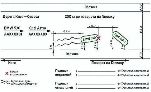 Схема оформление ДТП, образец